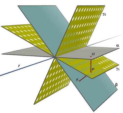 Piani incidenti e punti equidistanti for 1 1 piani a 2 piani